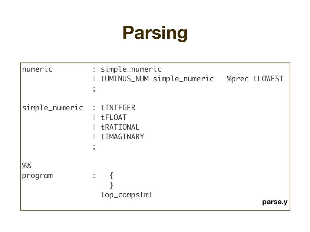 Parsing numeric : simple_numeric | tUMINUS_NUM ...
