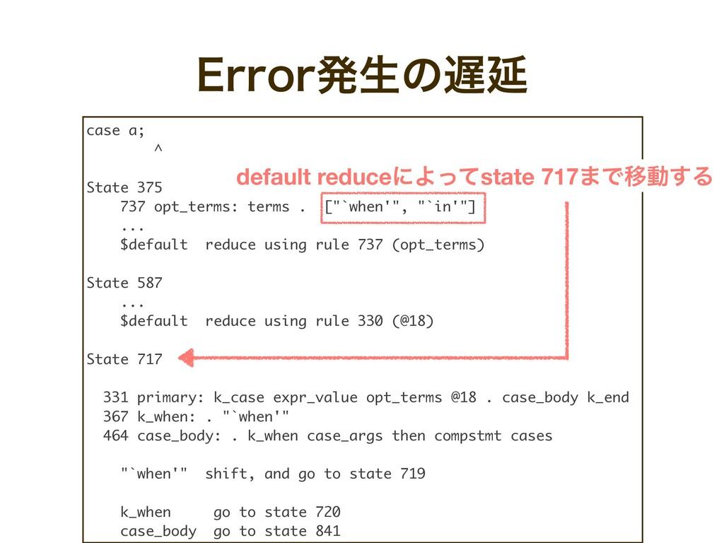 &SSPSൃੜͷԆ case a; ^ State 375 737 opt_terms: t...