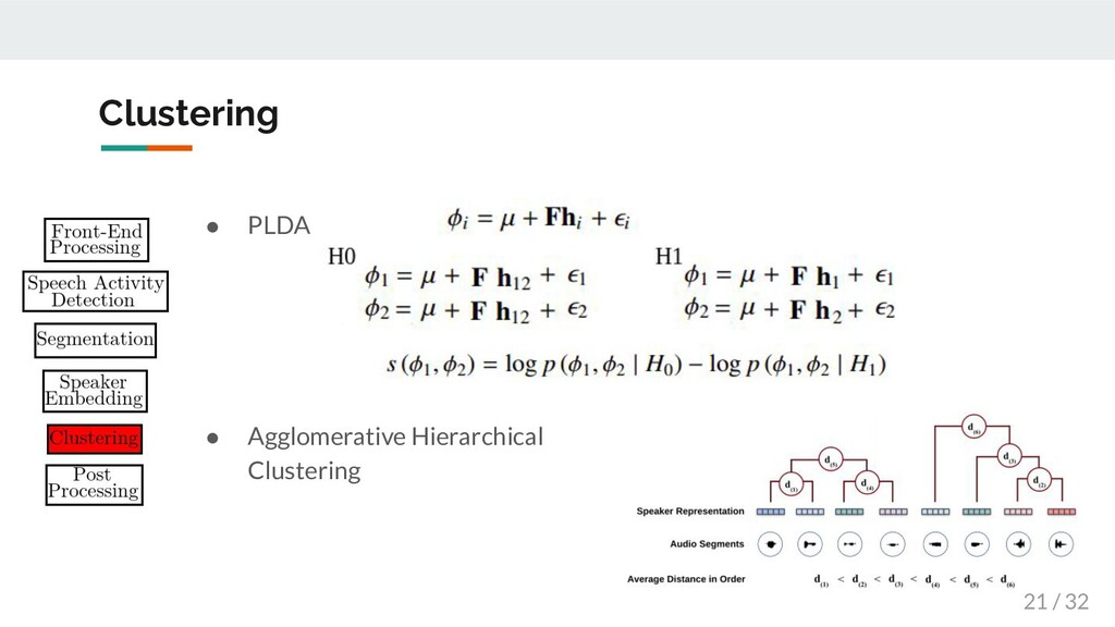 Clustering ● PLDA ● Agglomerative Hierarchical ...