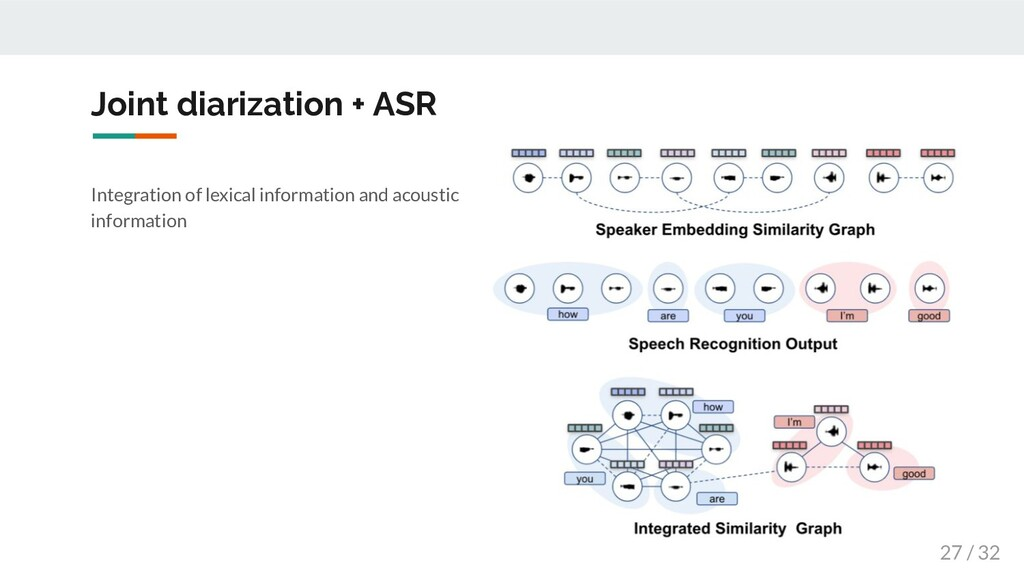 Joint diarization + ASR Integration of lexical ...