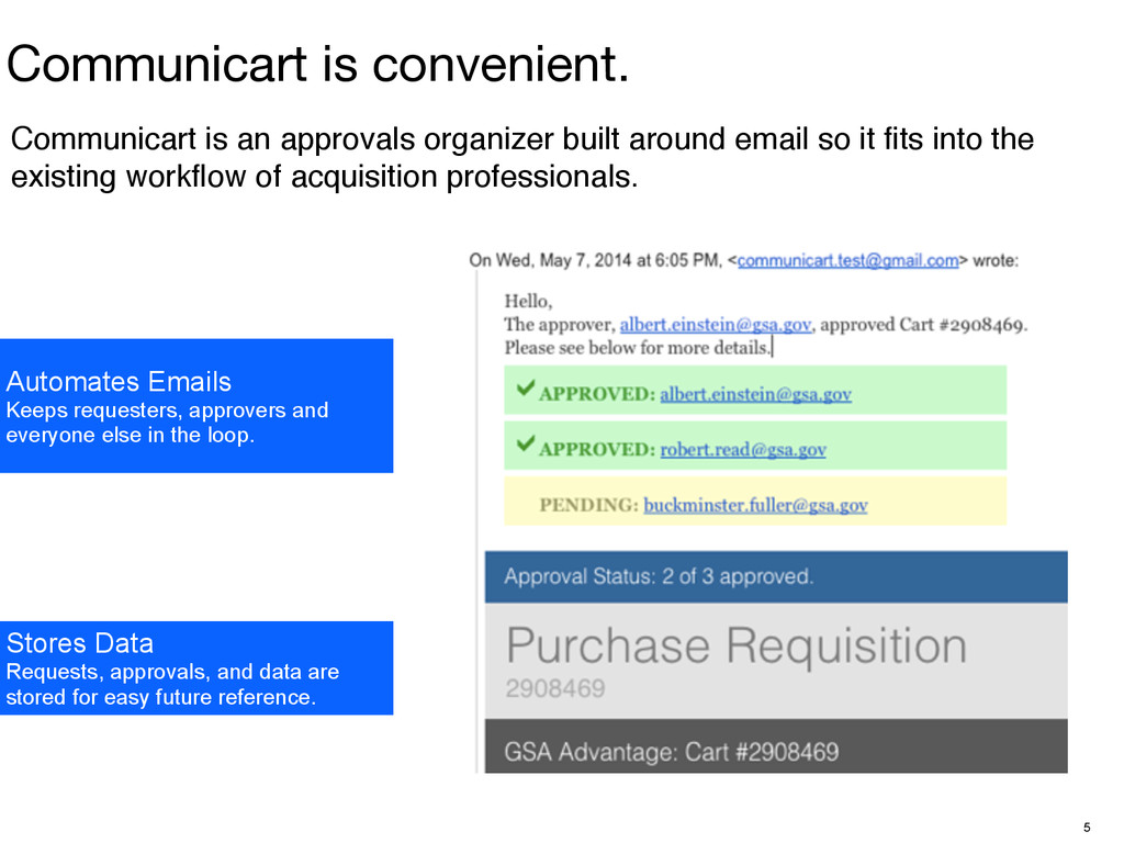 5 Automates Emails Keeps requesters, approvers ...