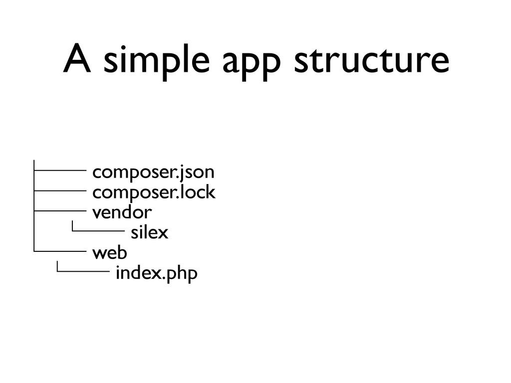 A simple app structure ├── composer.json ├── co...