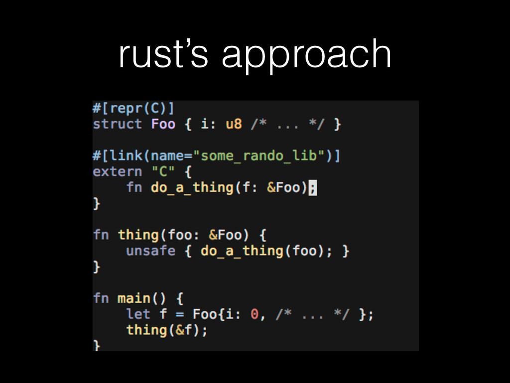 rust's approach