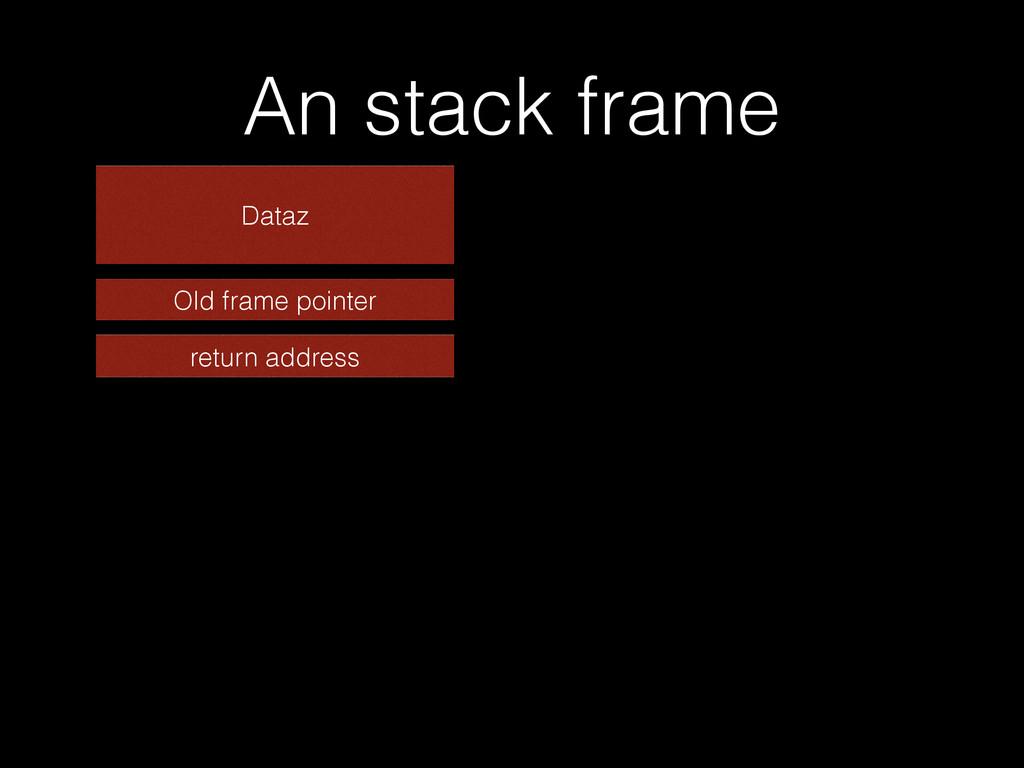 An stack frame Dataz Old frame pointer return a...