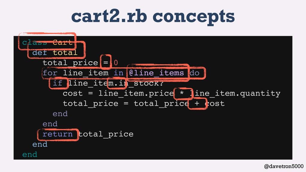 @davetron5000 cart2.rb concepts class Cart def ...