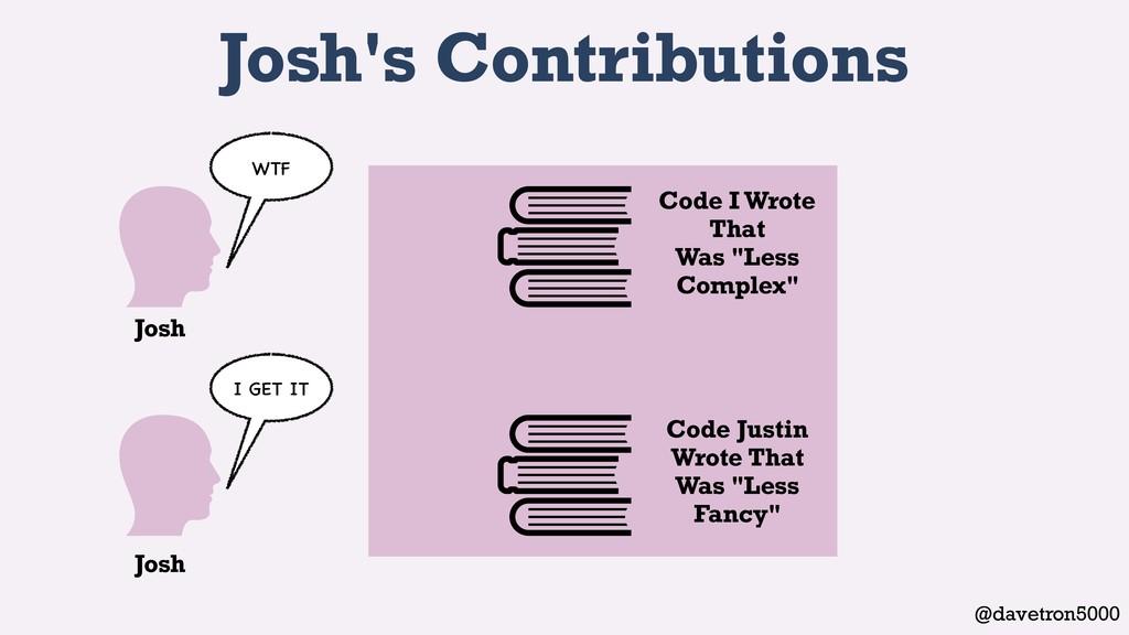 @davetron5000 Josh's Contributions Josh Josh WT...