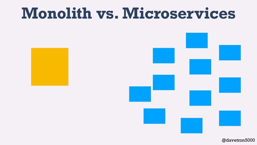 @davetron5000 Monolith vs. Microservices