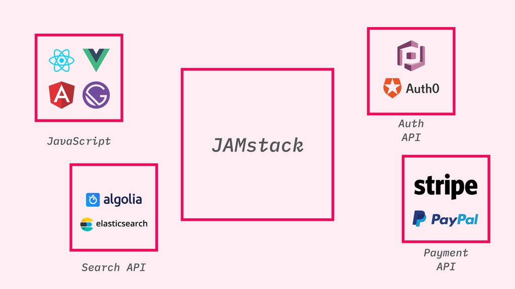 JAMstack JAMstack JavaScript Auth API Payment A...
