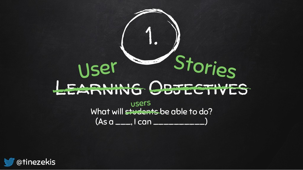 1. Learning Objectives What will students be ab...