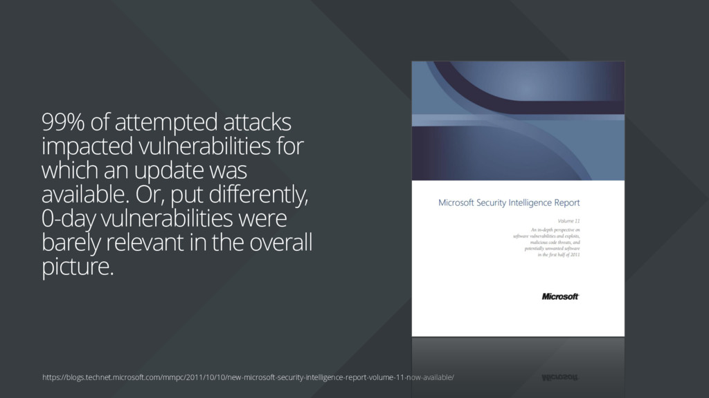 99% of attempted attacks impacted vulnerabiliti...