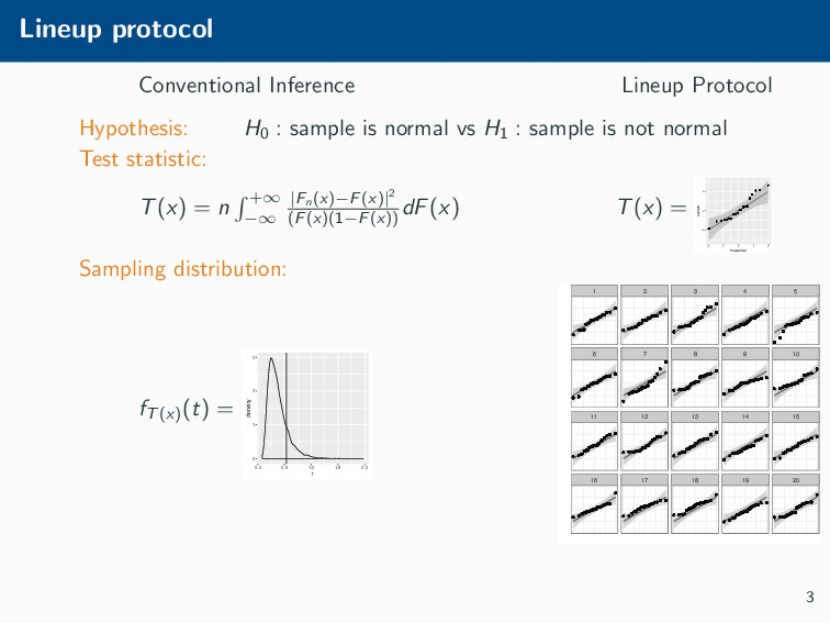 Lineup protocol Conventional Inference Lineup P...