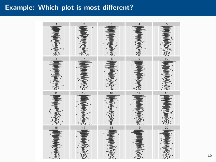 Example: Which plot is most different? ● ● ● ● ●...
