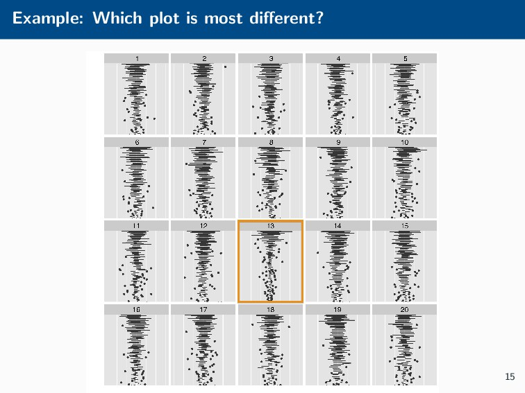 Example: Which plot is most different? 15