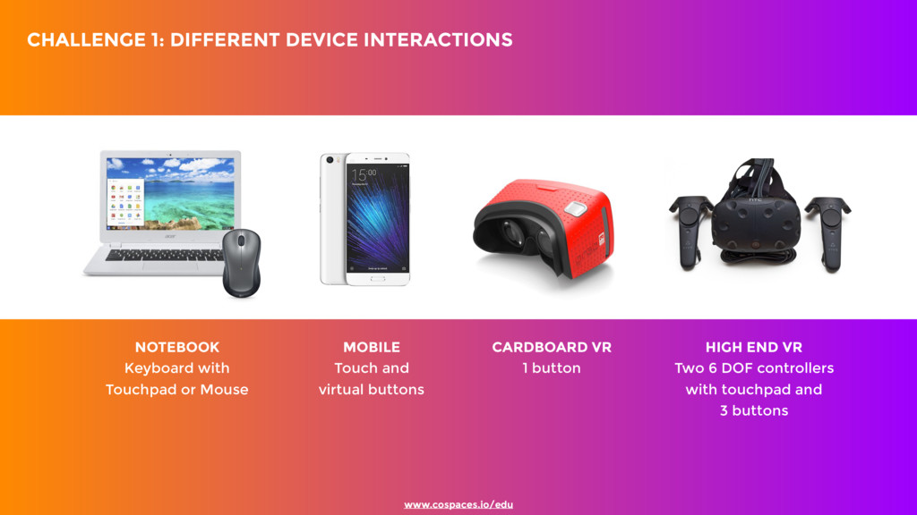 CHALLENGE 1: DIFFERENT DEVICE INTERACTIONS ww...
