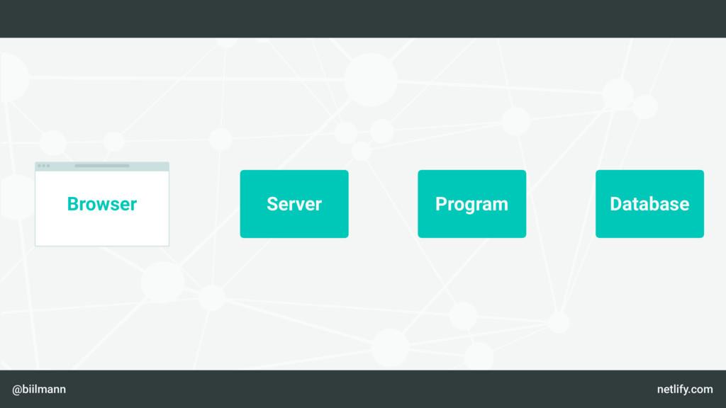 @biilmann netlify.com Server Program Database B...