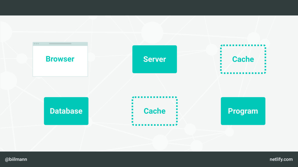 @biilmann netlify.com Server Cache Program Data...