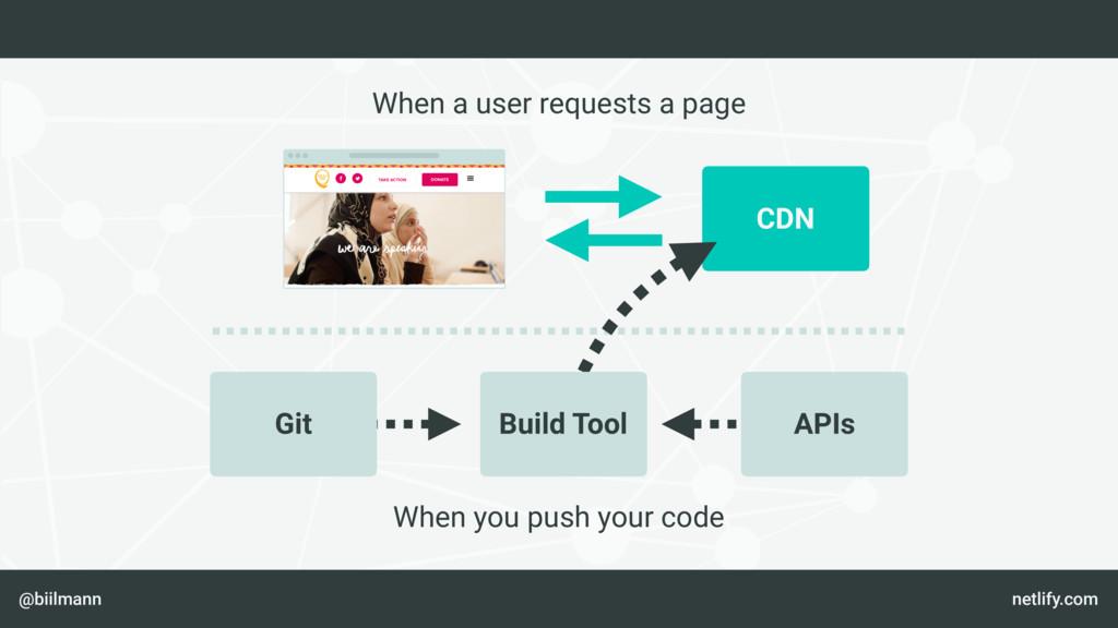 @biilmann netlify.com CDN Build Tool Git APIs W...