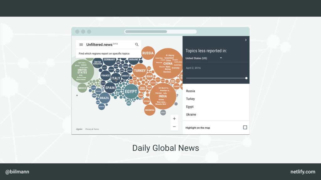 @biilmann netlify.com Daily Global News
