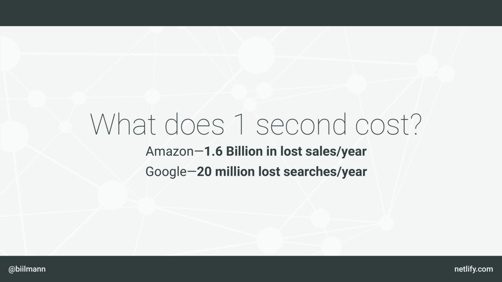 @biilmann netlify.com Amazon—1.6 Billion in los...