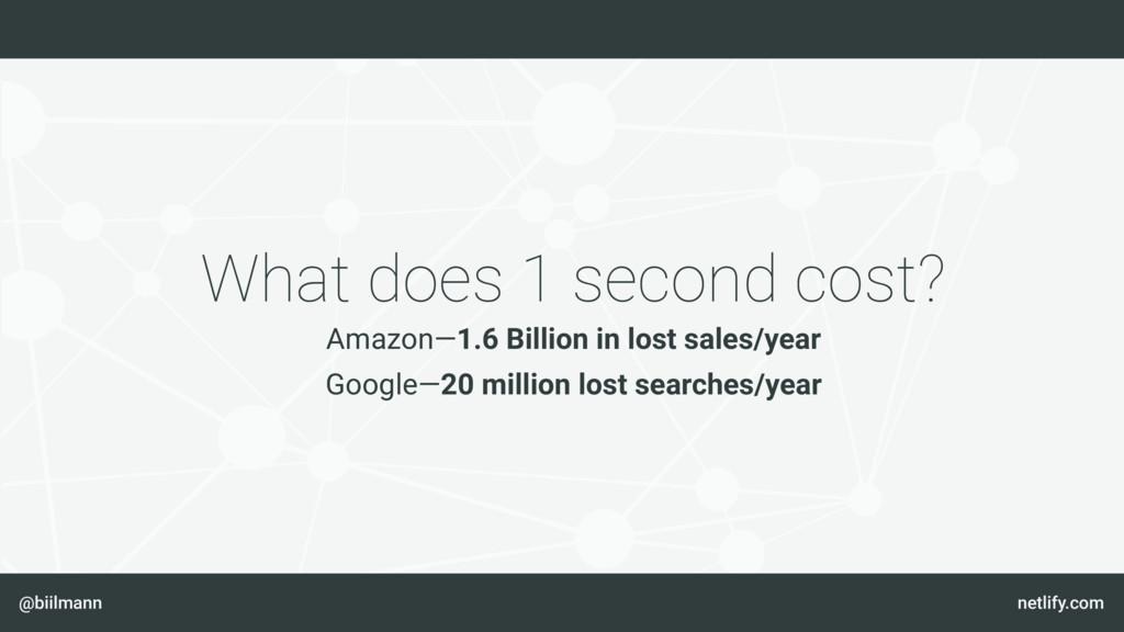 @biilmann netlify.com Amazon—1.6 Billion in los...