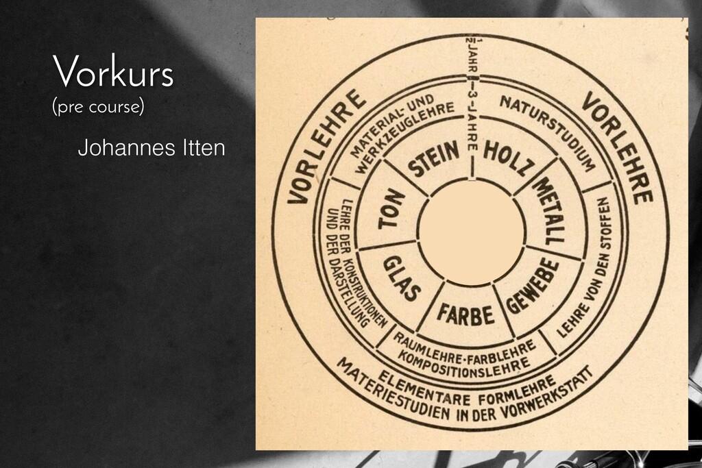 Vorkurs (pre course) Johannes Itten