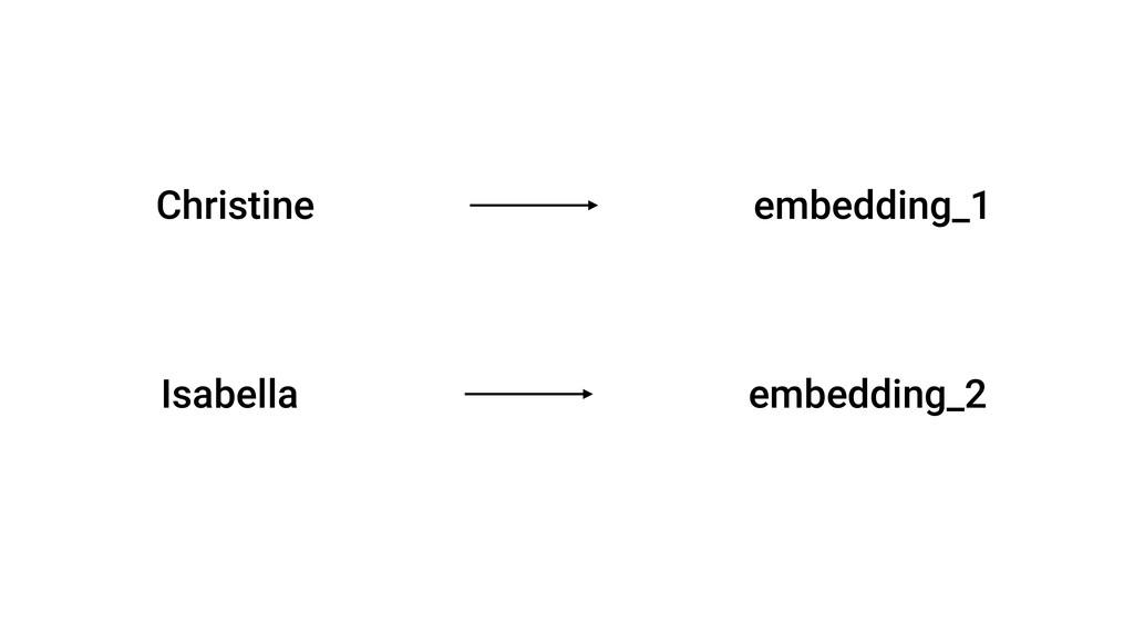 embedding_1 Christine embedding_2 Isabella