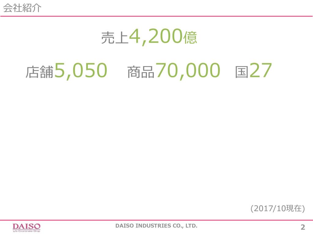 会社紹介 DAISO INDUSTRIES CO., LTD. 2 (2017/10現在) 売...