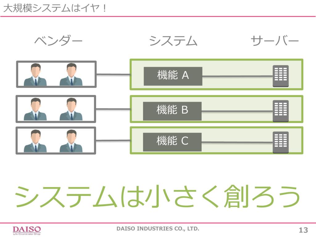 ⼤規模システムはイヤ! DAISO INDUSTRIES CO., LTD. 13 システムは...