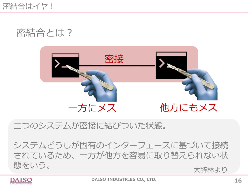 ⼆つのシステムが密接に結びついた状態。 システムどうしが固有のインターフェースに基づいて接続 ...