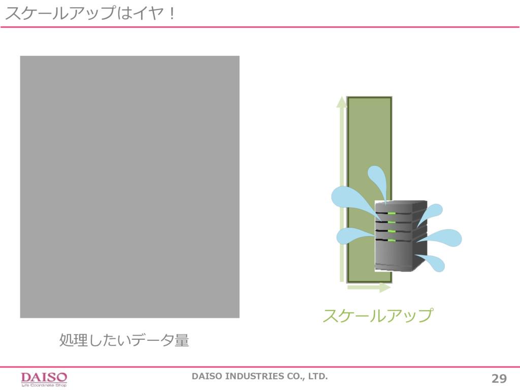 スケールアップはイヤ! DAISO INDUSTRIES CO., LTD. 29 処理したい...