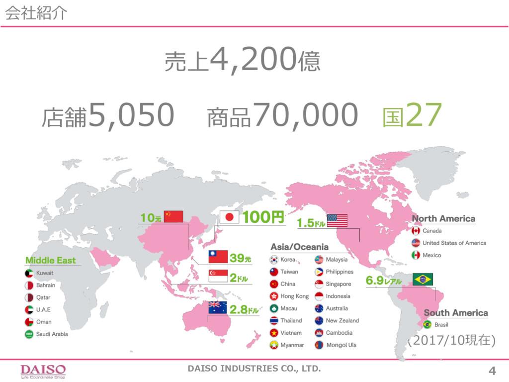 会社紹介 DAISO INDUSTRIES CO., LTD. 4 売上4,200億 店舗5,...