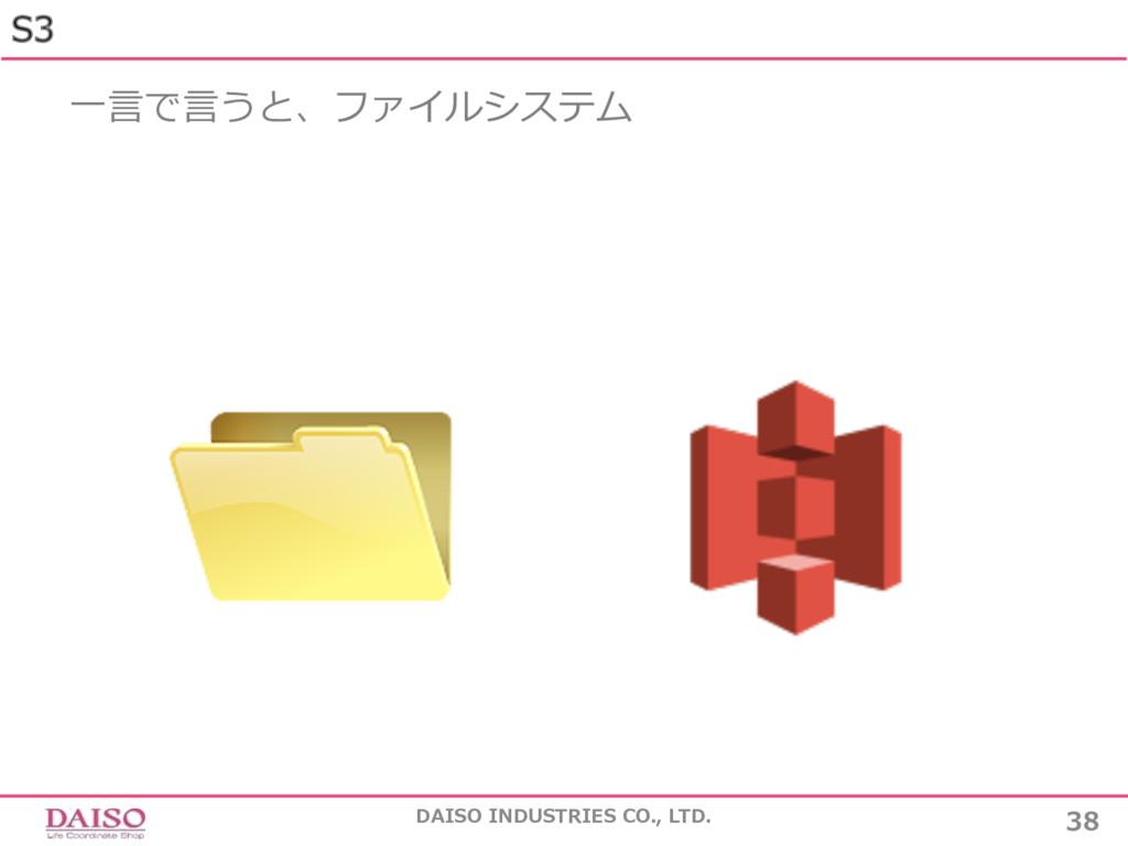 38 DAISO INDUSTRIES CO., LTD. ⼀⾔で⾔うと、ファイルシステム