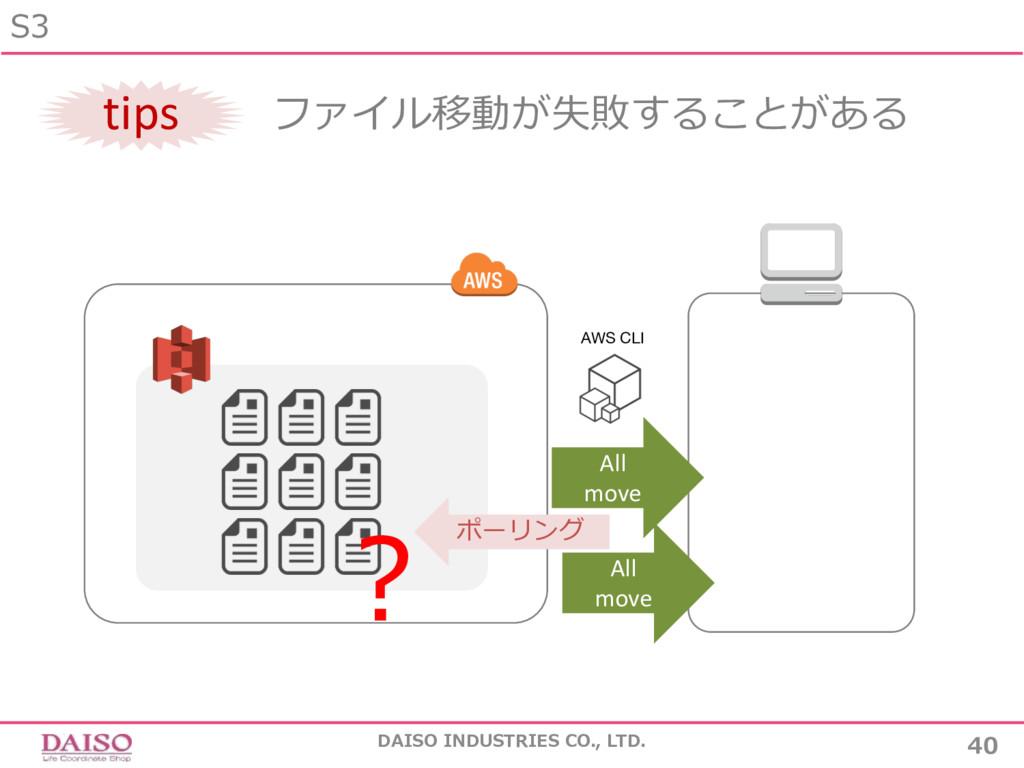 S3 40 DAISO INDUSTRIES CO., LTD. ファイル移動が失敗することが...