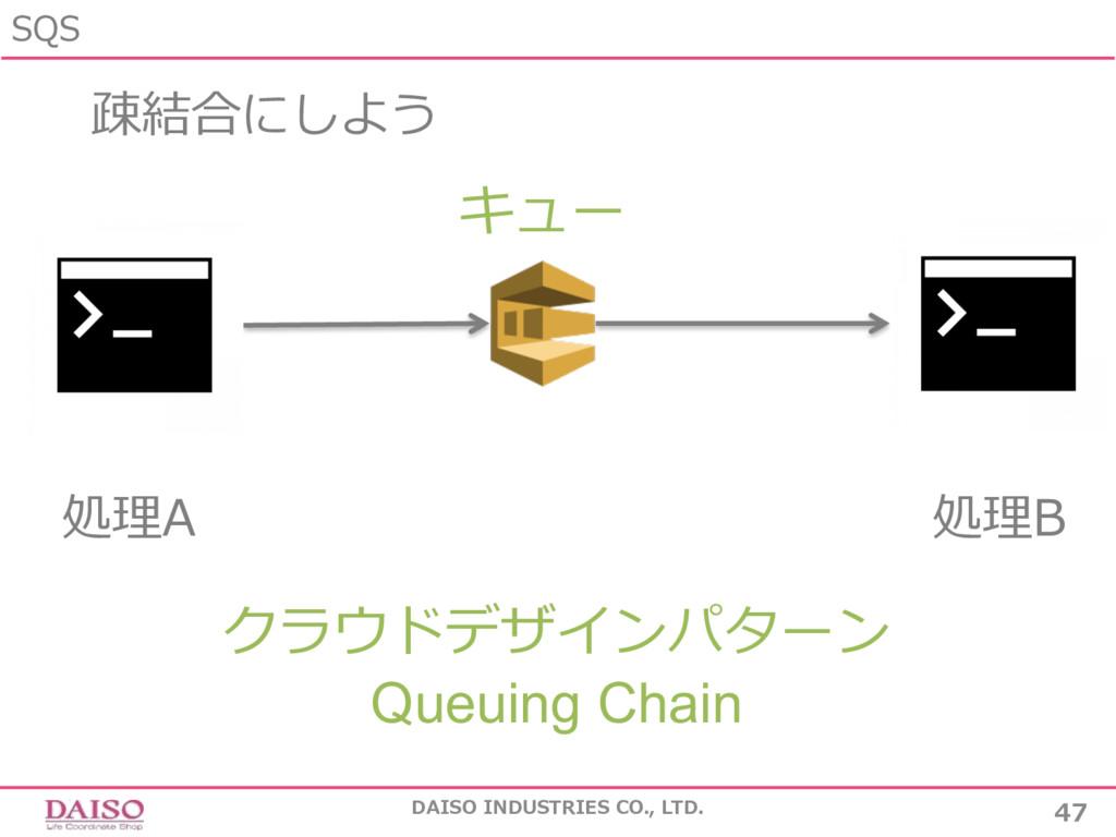 SQS 47 DAISO INDUSTRIES CO., LTD. 疎結合にしよう 処理A キ...