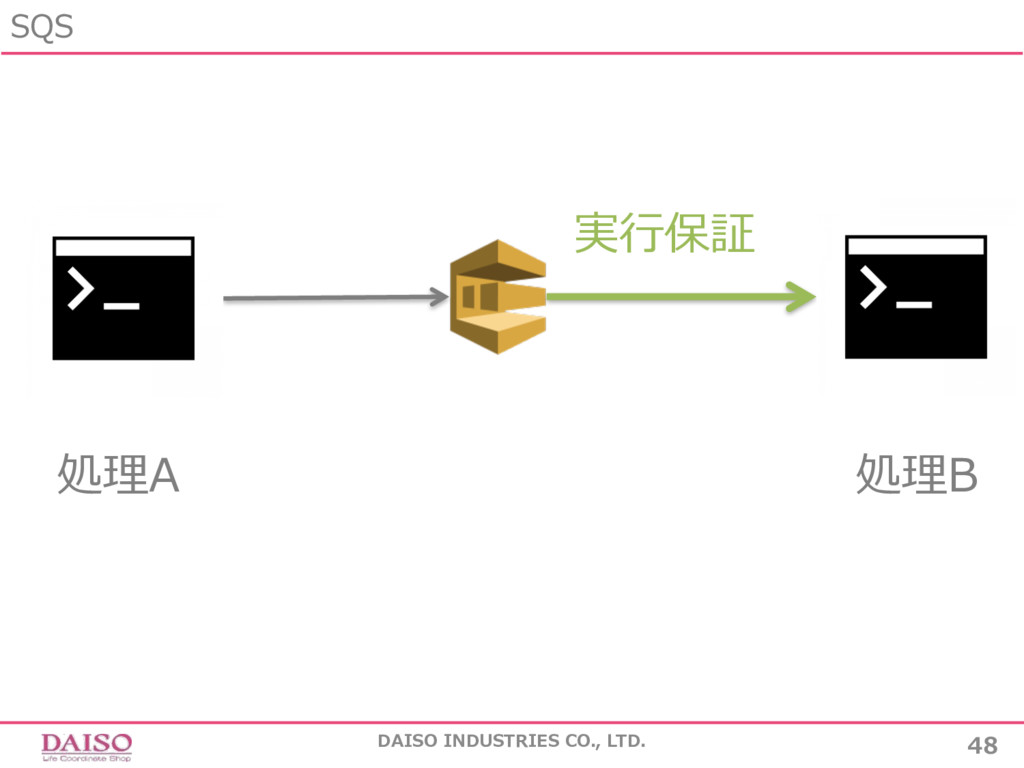 SQS 48 DAISO INDUSTRIES CO., LTD. 実⾏保証 処理A 処理B