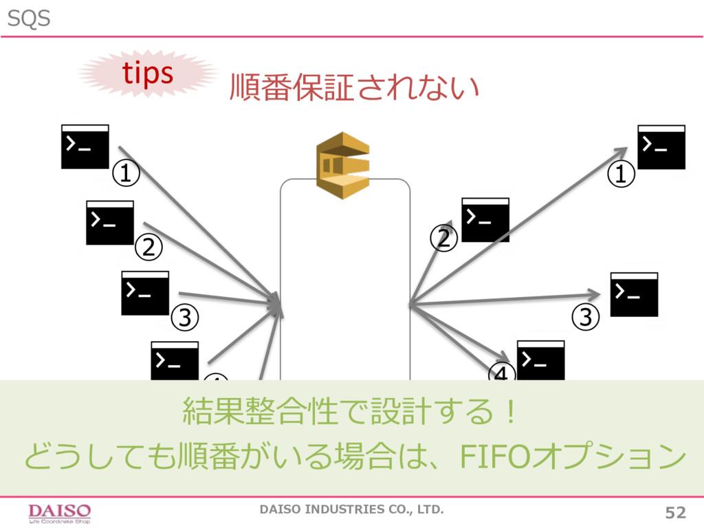 SQS 52 DAISO INDUSTRIES CO., LTD. 順番保証されない ① ② ...