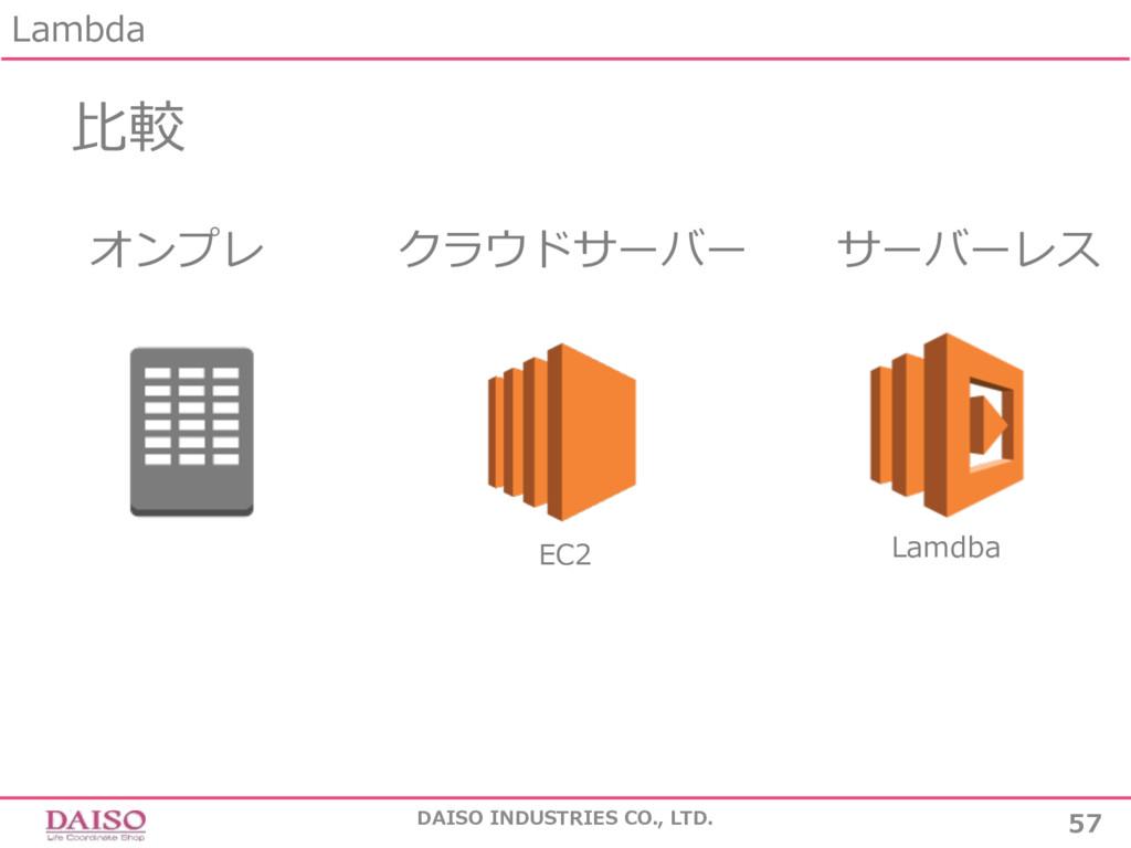 Lambda 57 DAISO INDUSTRIES CO., LTD. オンプレ クラウドサ...