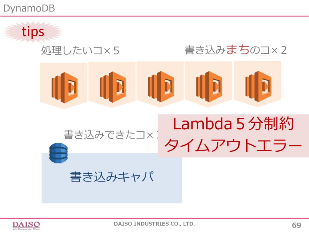 書き込みキャパ DynamoDB 69 DAISO INDUSTRIES CO., LTD. ...