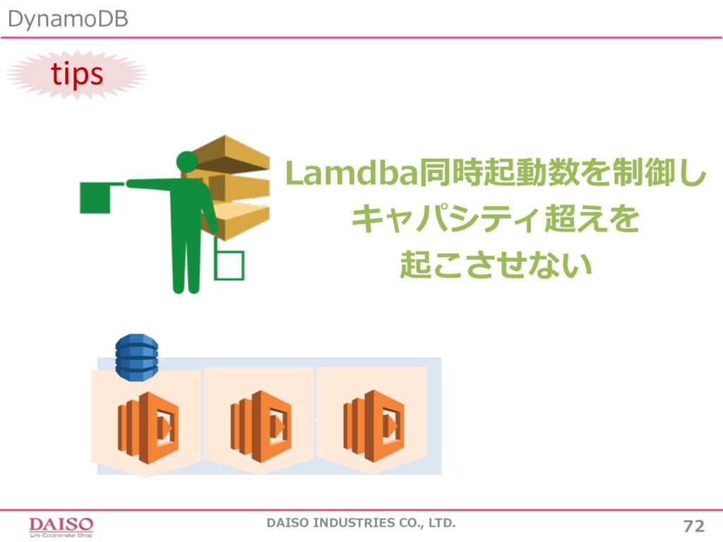 書き込みキャパ DynamoDB 72 DAISO INDUSTRIES CO., LTD. ...