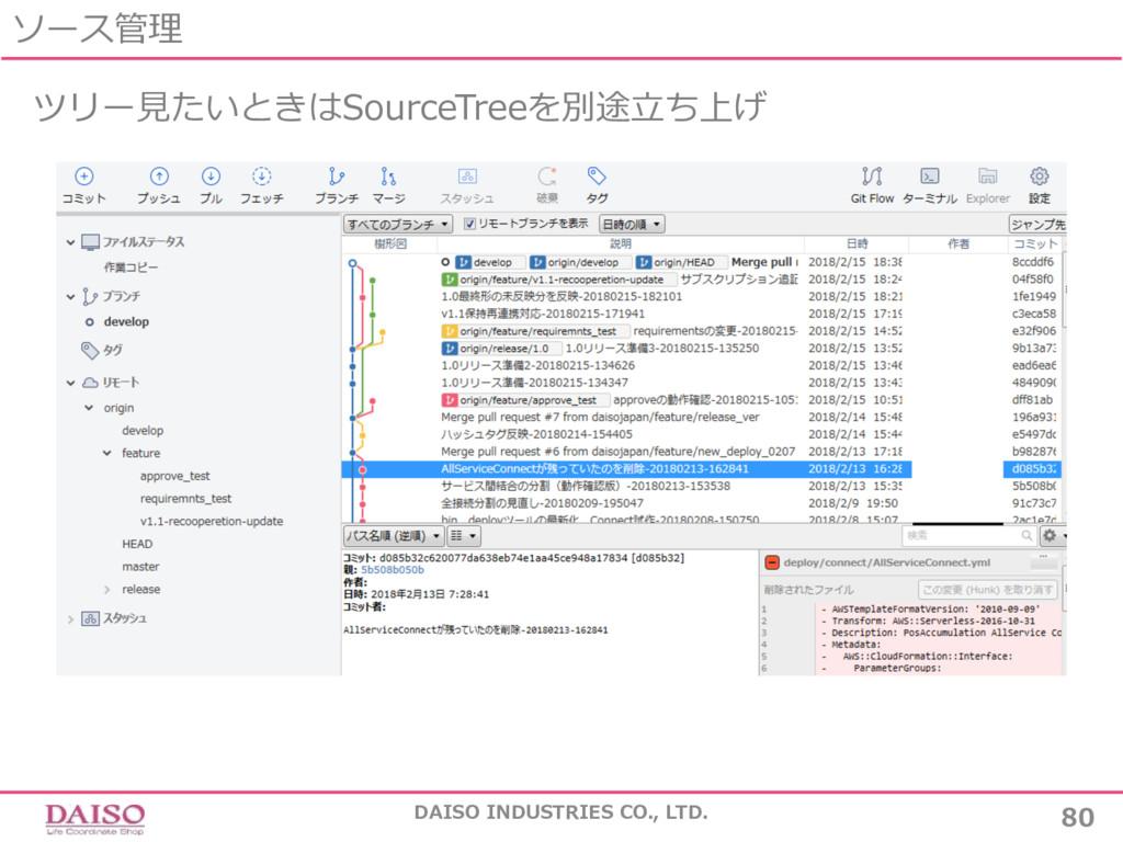 ソース管理 80 DAISO INDUSTRIES CO., LTD. ツリー⾒たいときはSo...