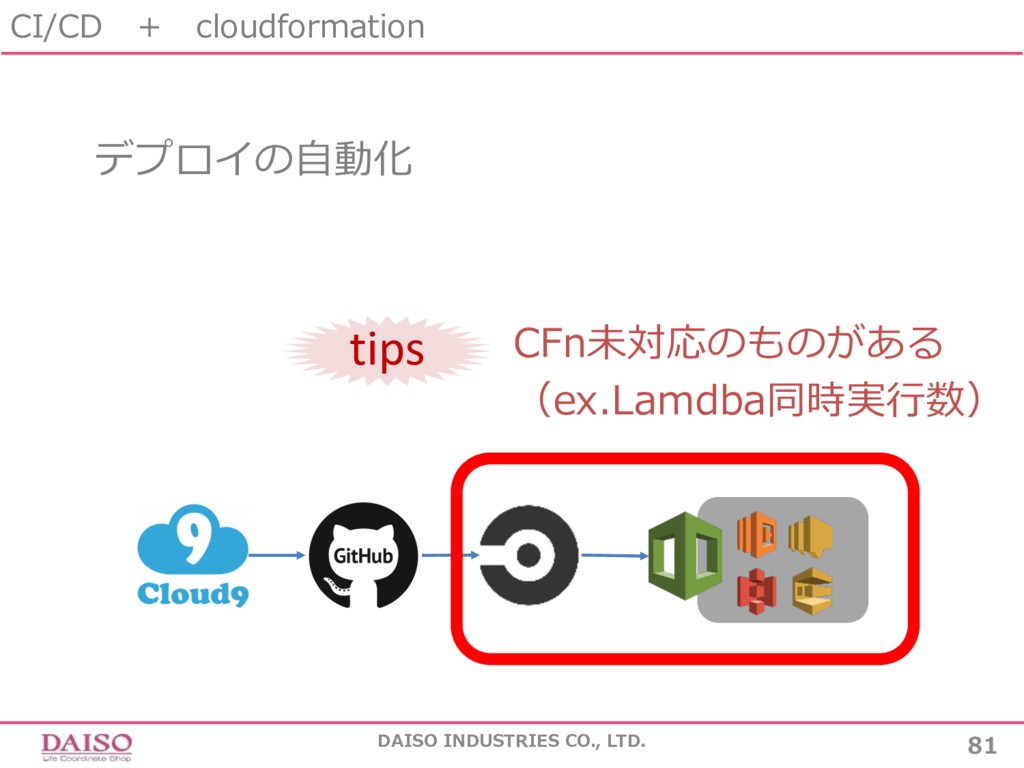 CI/CD + cloudformation 81 DAISO INDUSTRIES CO.,...