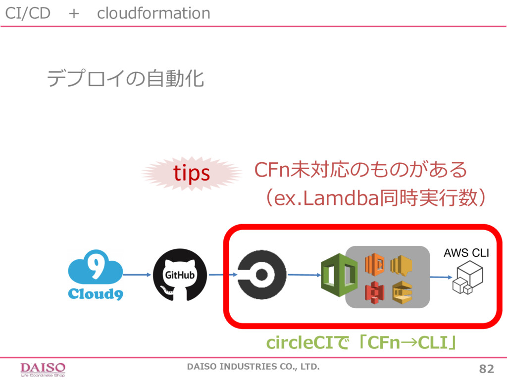 CI/CD + cloudformation 82 DAISO INDUSTRIES CO.,...