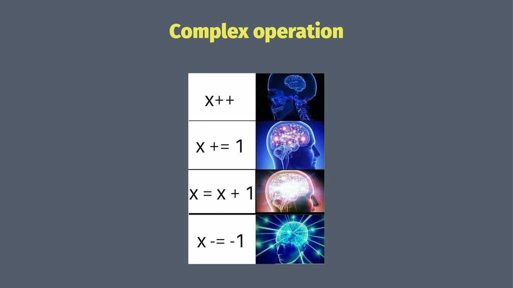 Complex operation