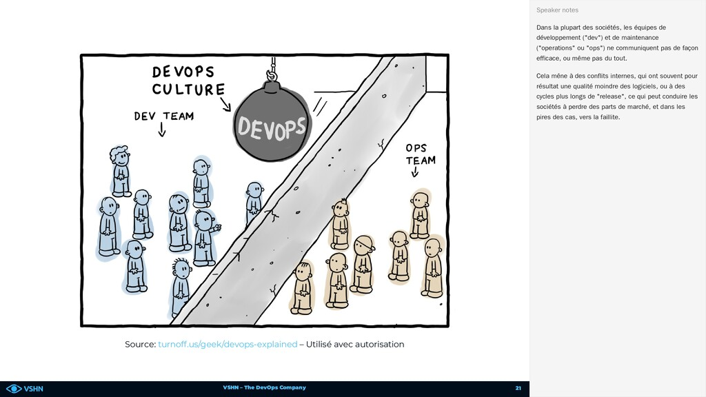 VSHN – The DevOps Company Source: – Utilisé ave...