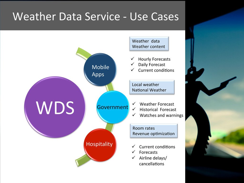 WDS  Mobile   Apps  Hospitality ...