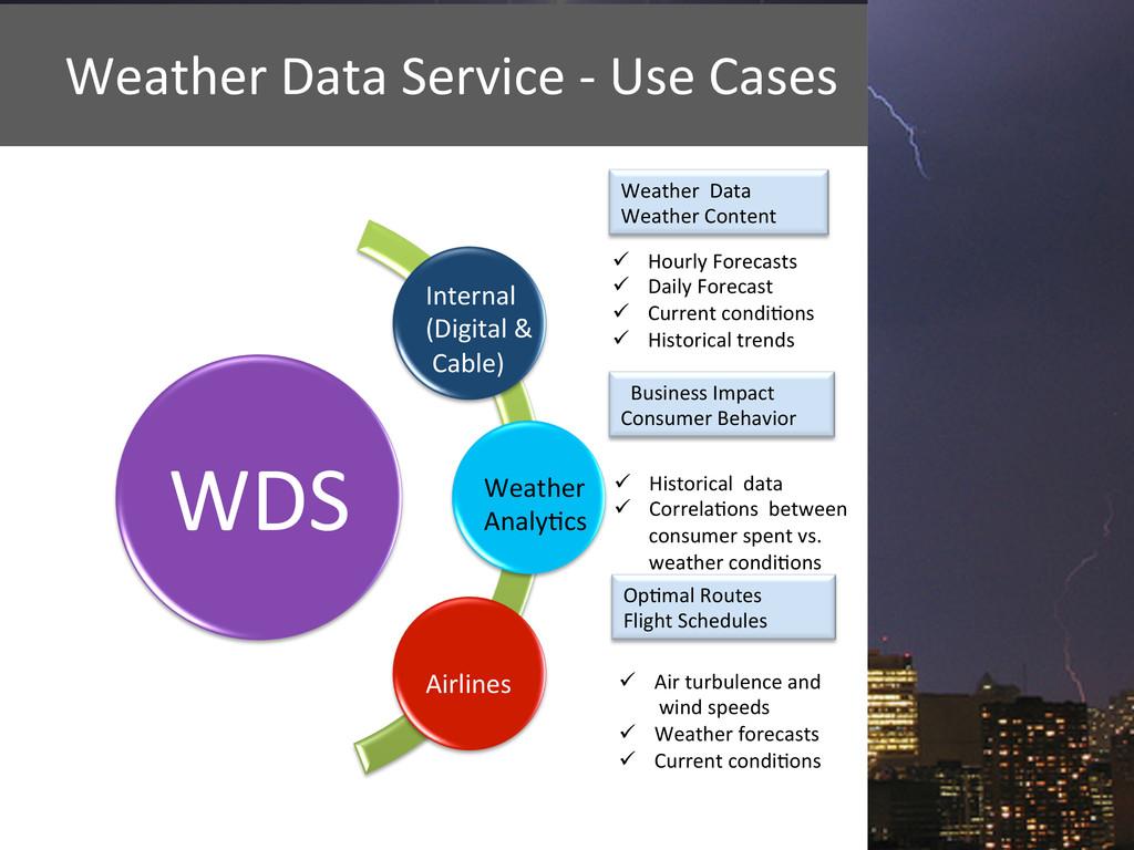 WDS  ü Hourly Forecasts  ü Daily...