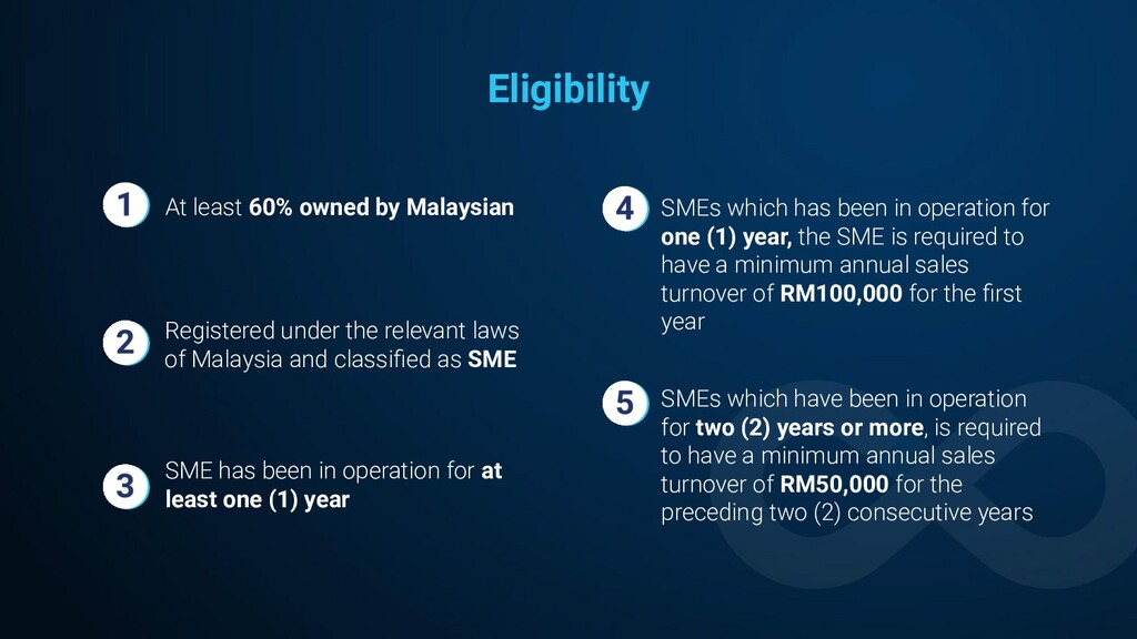 Eligibility At least 60% owned by Malaysian Reg...