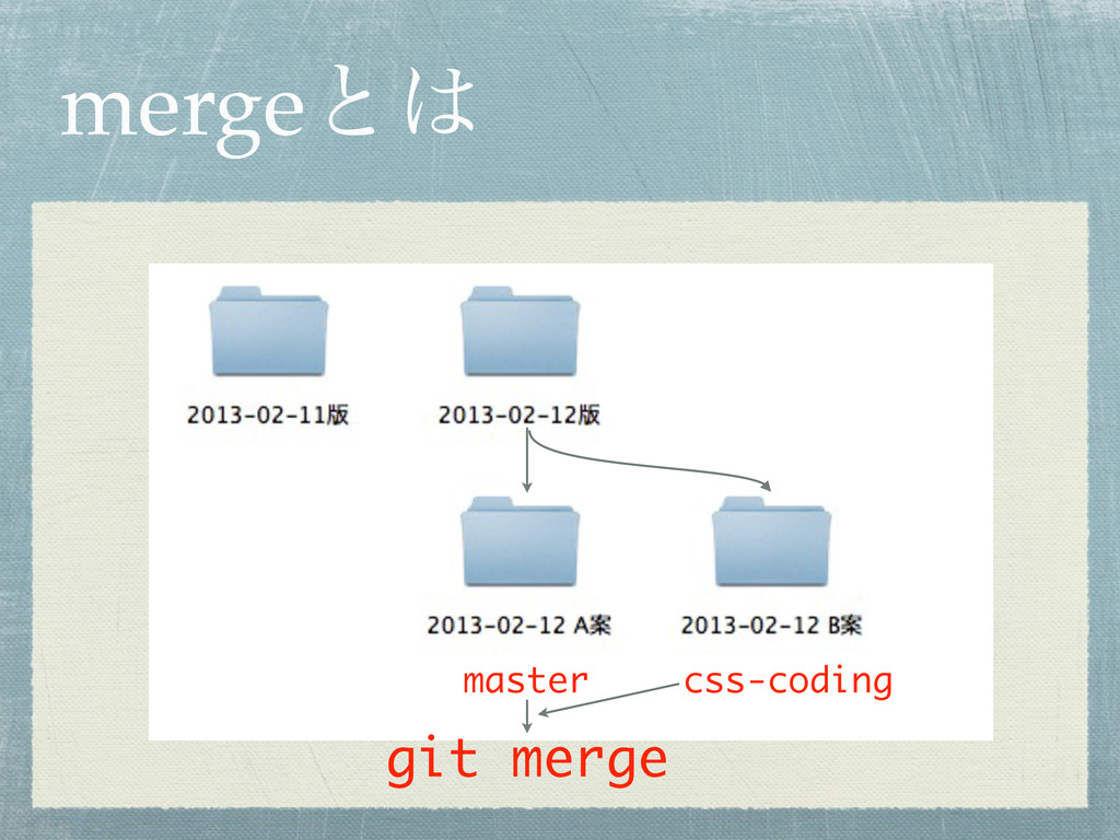 mergeͱ master css-coding git merge