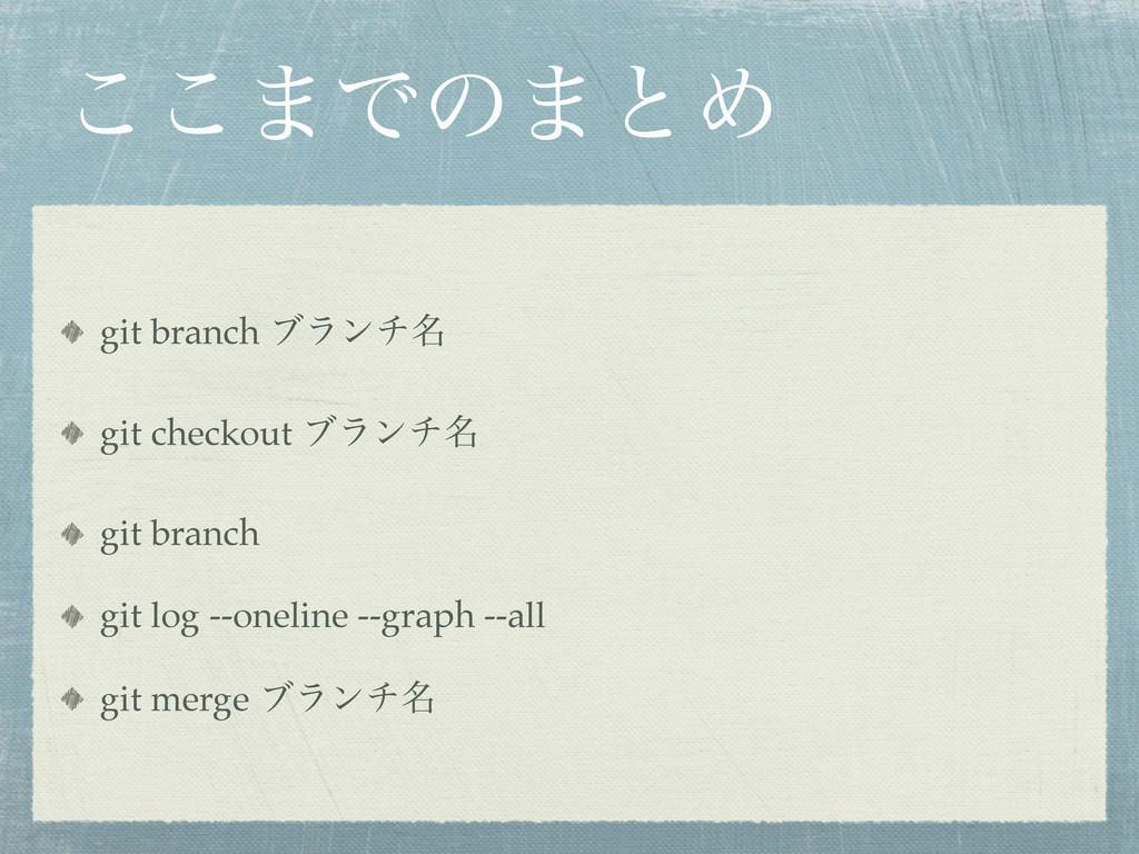 ͜͜·Ͱͷ·ͱΊ git branch ϒϥϯν໊ git checkout ϒϥϯν໊ gi...