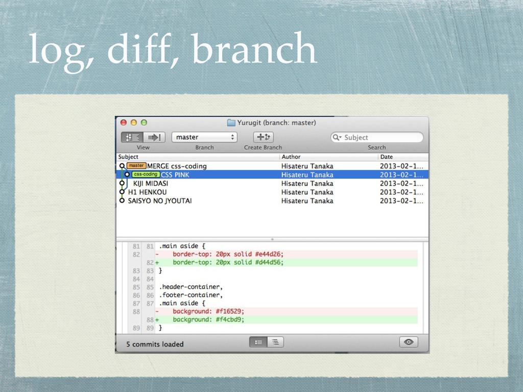 log, diff, branch